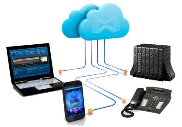voip phone systems with business broadband