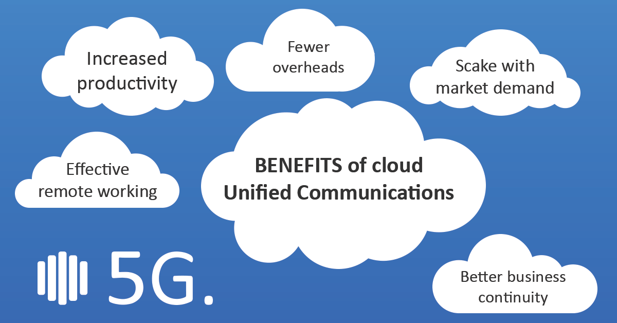 unified communications benefits